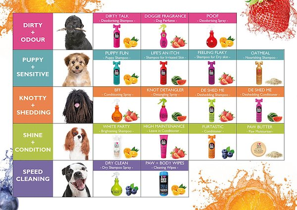 Pet Head Dog Hair Products