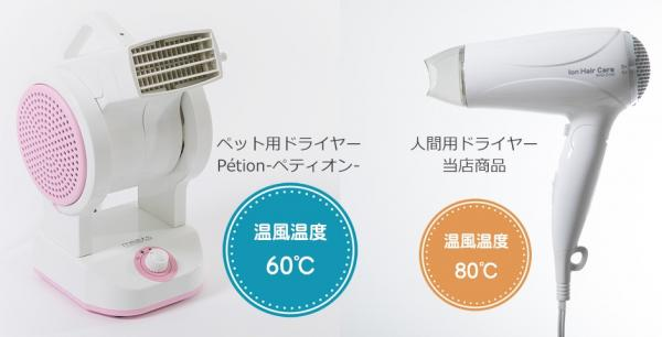 Pet-Friendly Pétion PET-850 Hair Dryer Fluffs Fur With Negative Ions & Ozone