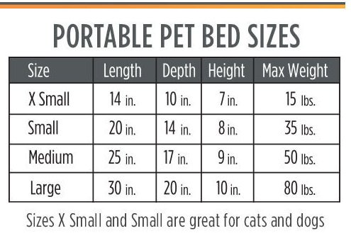 Size guide to Portable Pet Bed