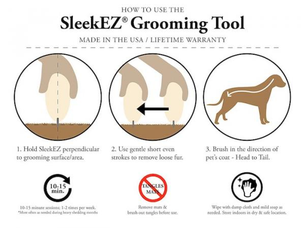 SleekEZ Deshedder Diagram of Use